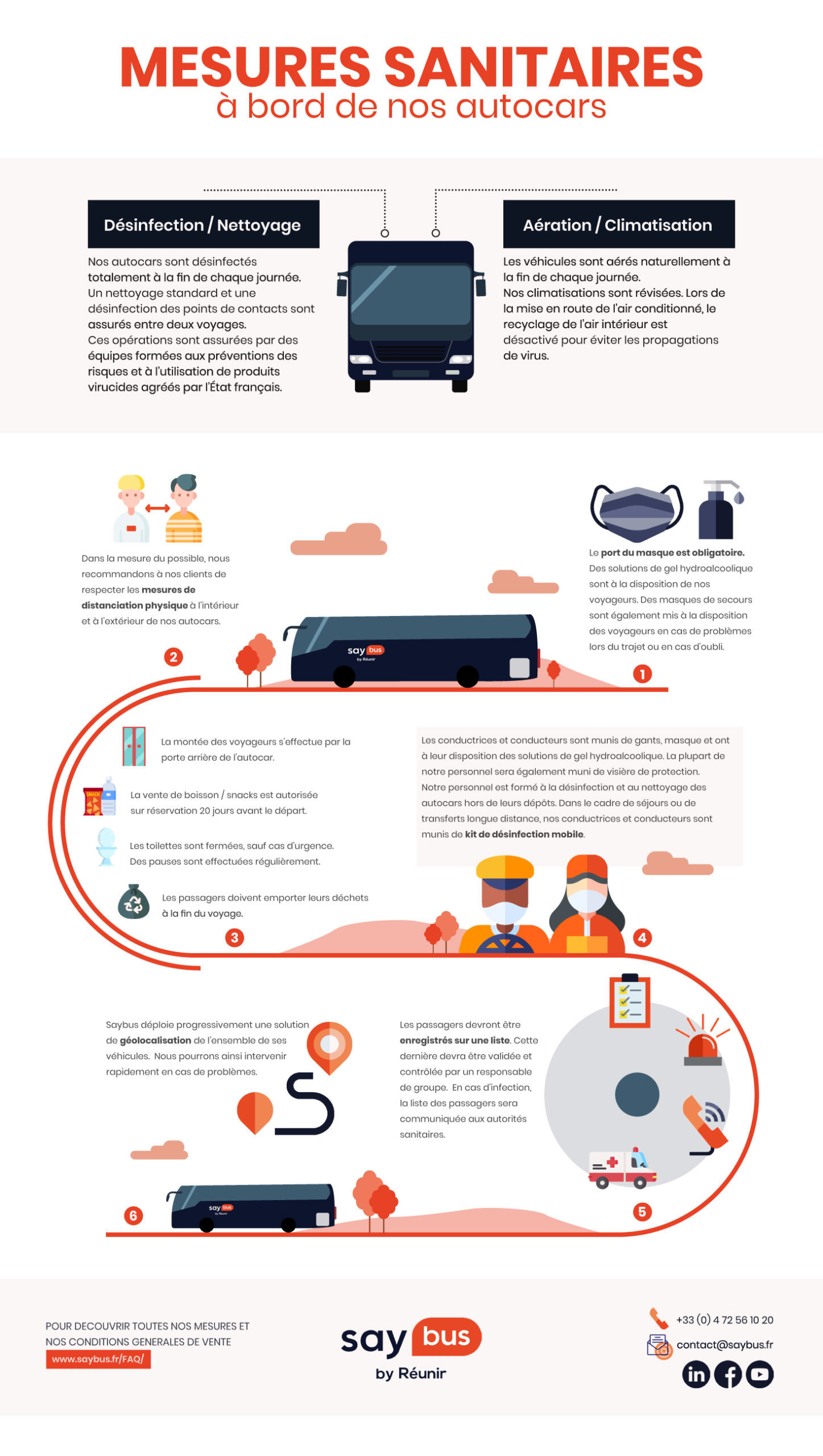 Infographie Mesures Sanitaires Saybus